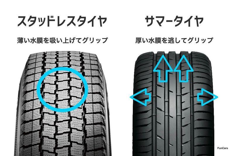 スタッドレスタイヤとサマータイヤの溝の違い