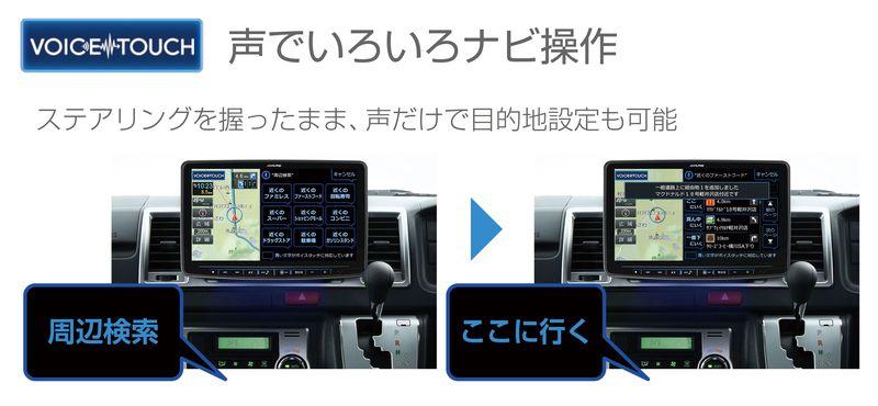 ボイスタッチ機能のイメージ(ALPINE提供)