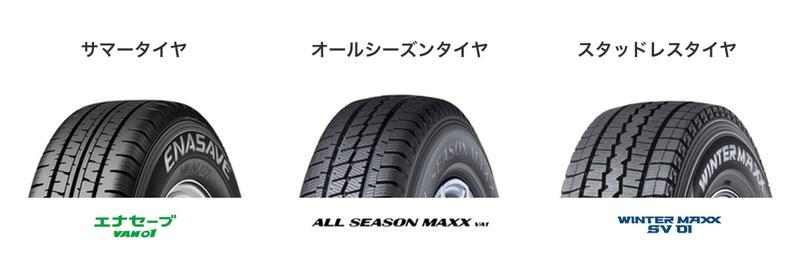 タイヤのトレッドパターン比較
